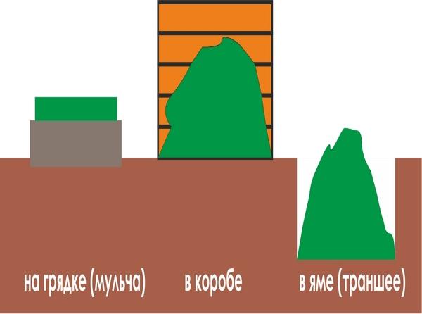 kompost-3.jpg